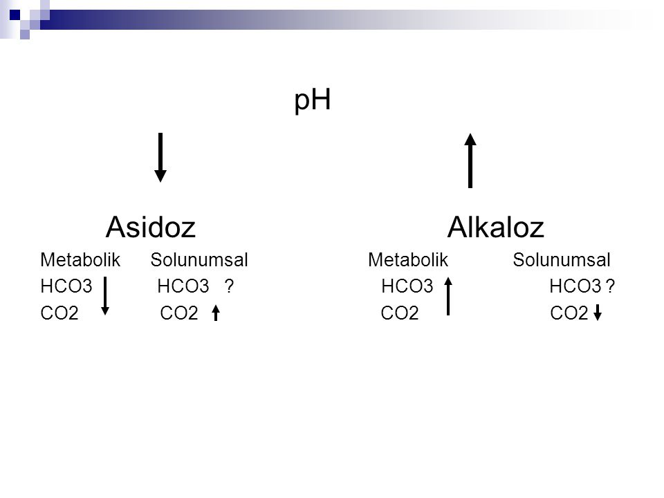 pH Asidoz Alkaloz Metabolik Solunumsal HCO3 HCO3 ? CO2 CO2