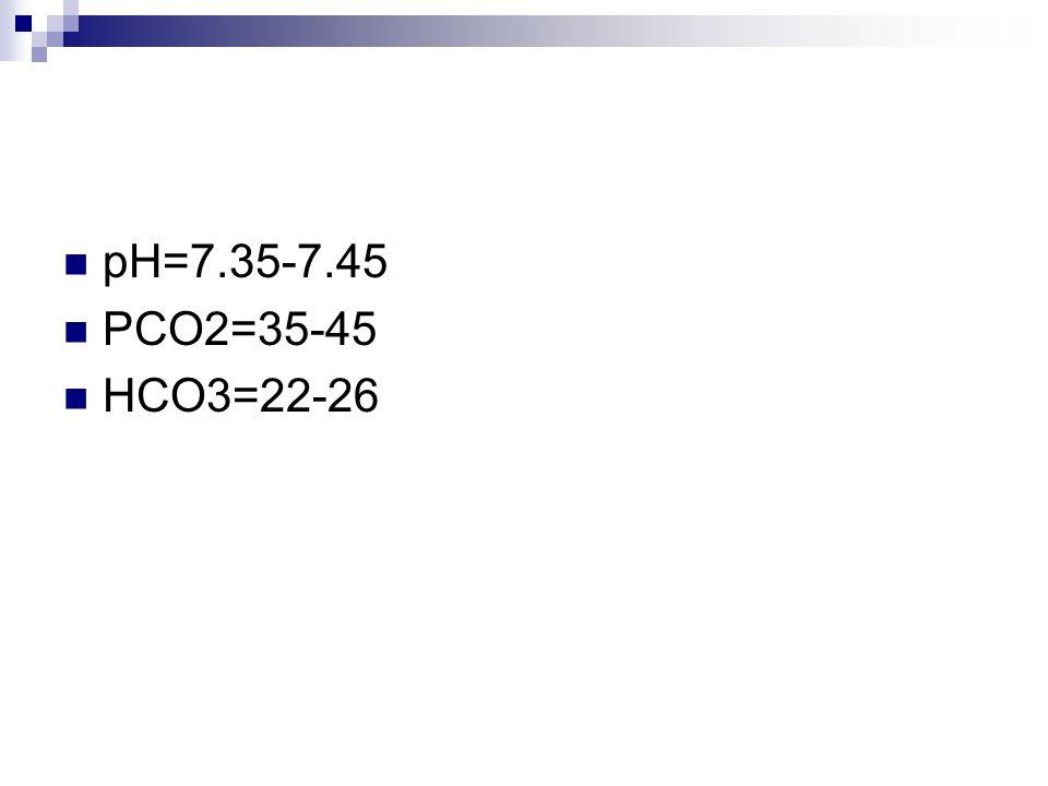 Vaka-2 Na = 134 Cl = 83 HCO 3 = 24 pH = 7.48 pCO 2 = 32 HCO 3 = 24 32 = 24 x (32/24) 32 = 32 Laboratuar Hatası Değil!