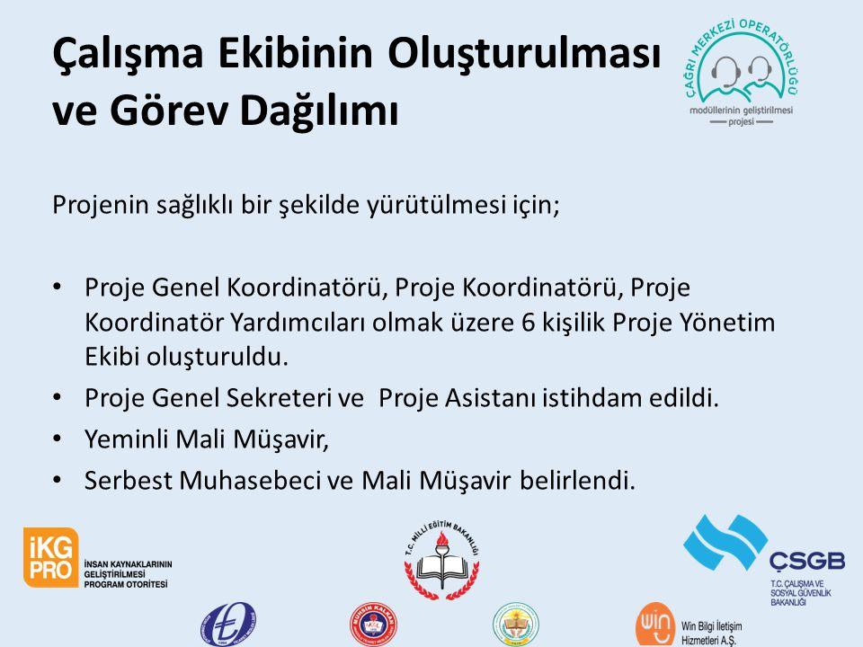 Çalışma Ekibinin Oluşturulması ve Görev Dağılımı Projenin sağlıklı bir şekilde yürütülmesi için; Proje Genel Koordinatörü, Proje Koordinatörü, Proje K