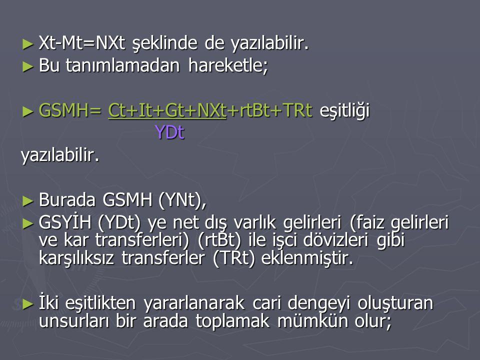 ► Xt-Mt=NXt şeklinde de yazılabilir.