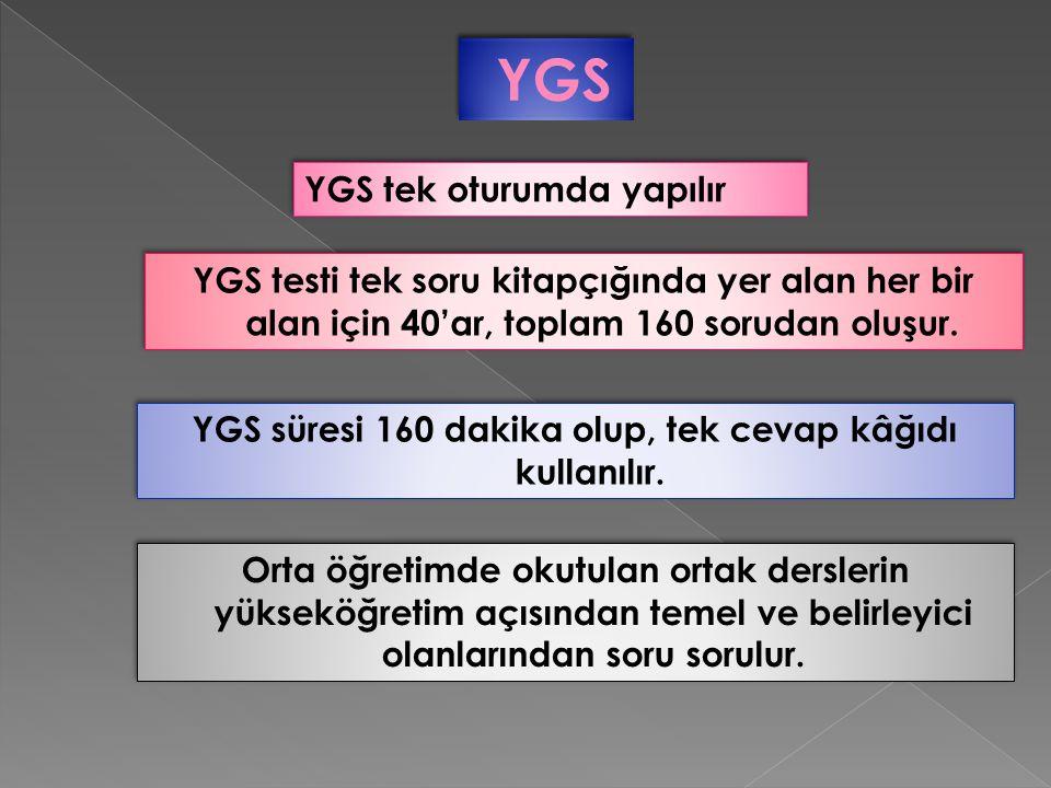 YGS YGS tek oturumda yapılır YGS testi tek soru kitapçığında yer alan her bir alan için 40'ar, toplam 160 sorudan oluşur. YGS süresi 160 dakika olup,