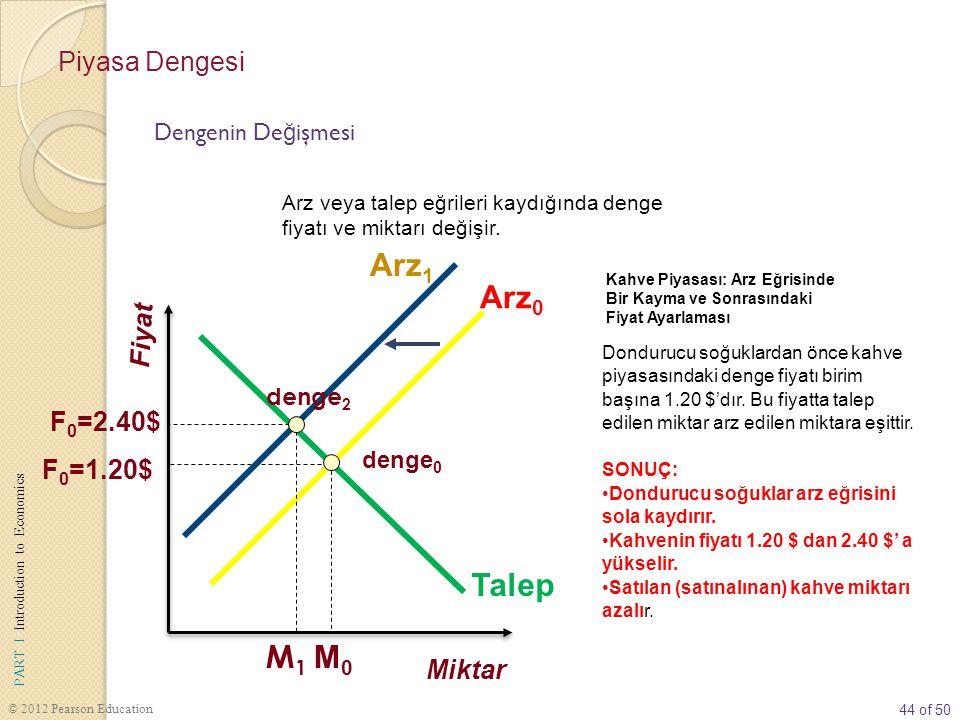 44 of 50 PART I Introduction to Economics © 2012 Pearson Education Arz veya talep eğrileri kaydığında denge fiyatı ve miktarı değişir.