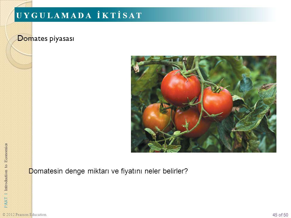 45 of 50 PART I Introduction to Economics © 2012 Pearson Education Domatesin denge miktarı ve fiyatını neler belirler.