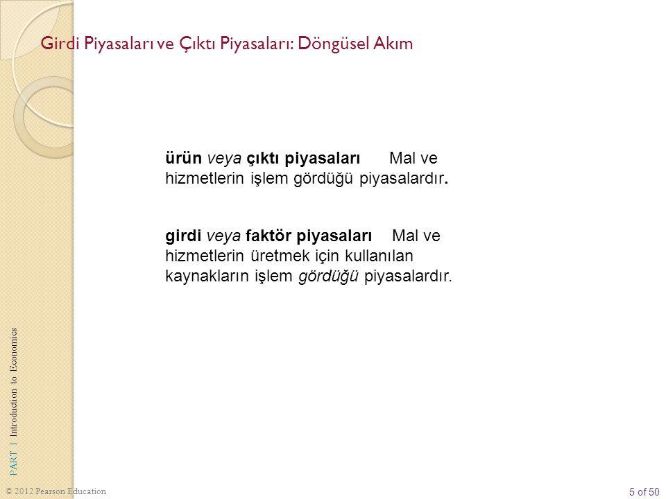 16 of 50 PART I Introduction to Economics © 2012 Pearson Education 1.Talep eğrileri negatif eğime sahiptir..