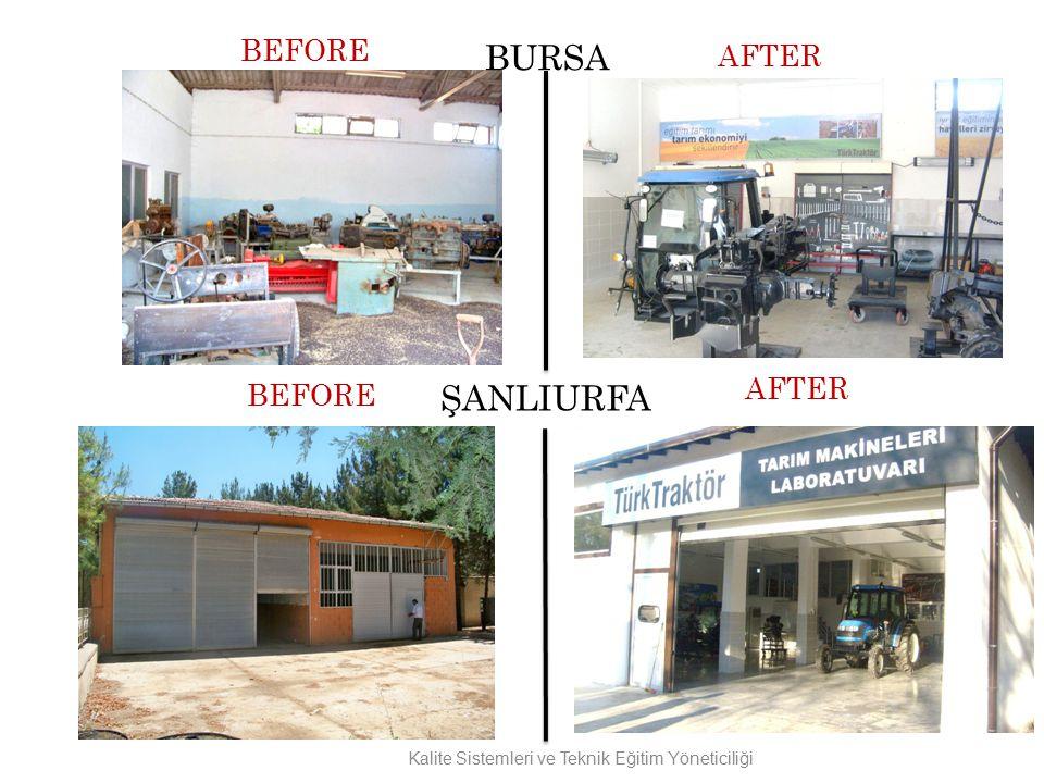 Kalite Sistemleri ve Teknik Eğitim Yöneticiliği BURSA BEFORE AFTER ŞANLIURFA BEFORE AFTER