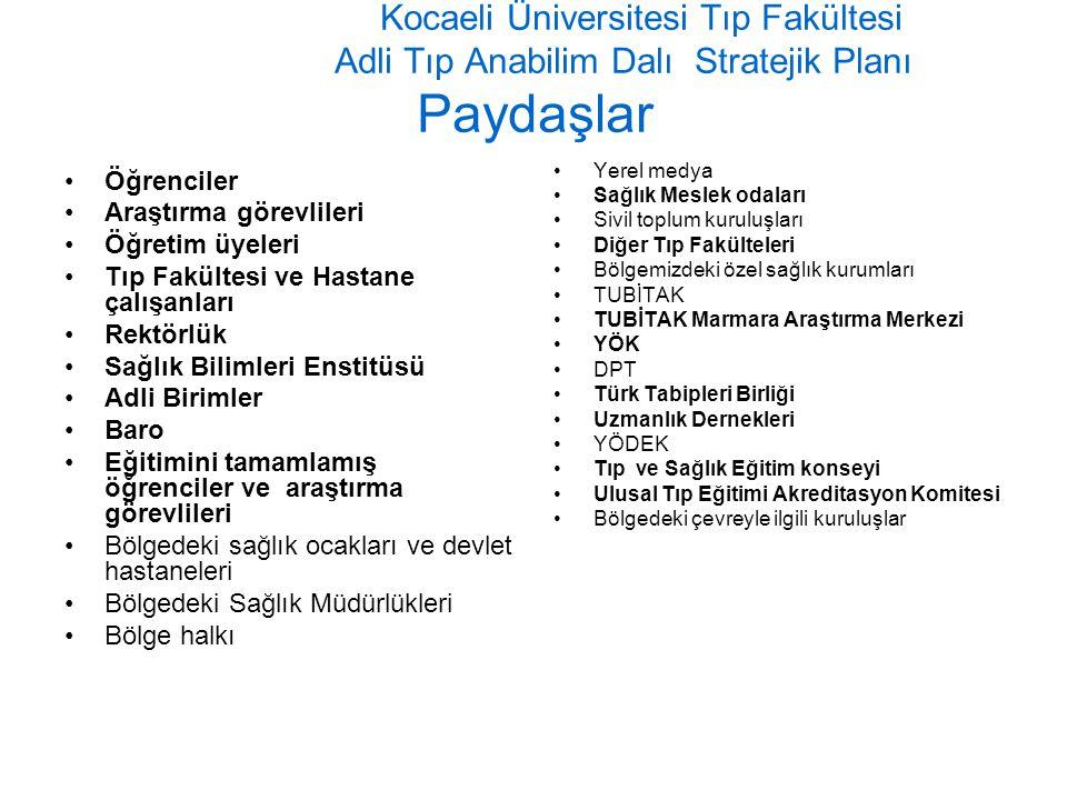 Kocaeli Üniversitesi Tıp Fakültesi Adli Tıp Anabilim Dalı Stratejik Planı Paydaşlar Öğrenciler Araştırma görevlileri Öğretim üyeleri Tıp Fakültesi ve