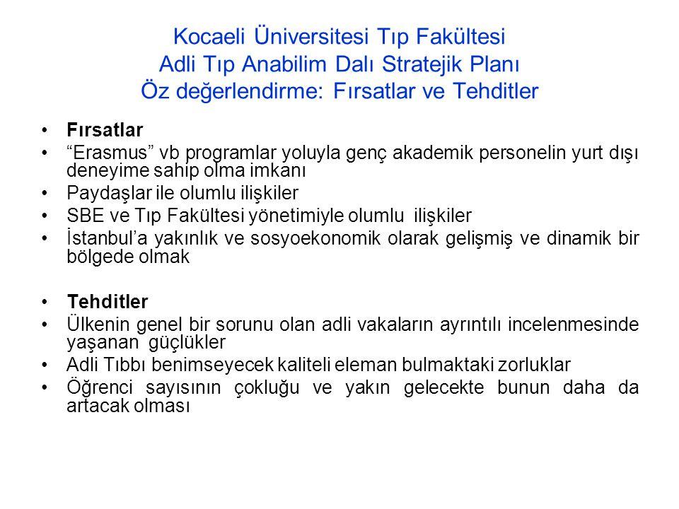 """Kocaeli Üniversitesi Tıp Fakültesi Adli Tıp Anabilim Dalı Stratejik Planı Öz değerlendirme: Fırsatlar ve Tehditler Fırsatlar """"Erasmus"""" vb programlar y"""