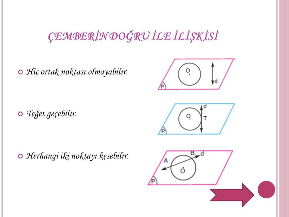 ÇEMBERDE AÇILAR Merkez açının ölçüsü 0° ile 180°, çember yayları ise 0° ile 360° arasındadır.