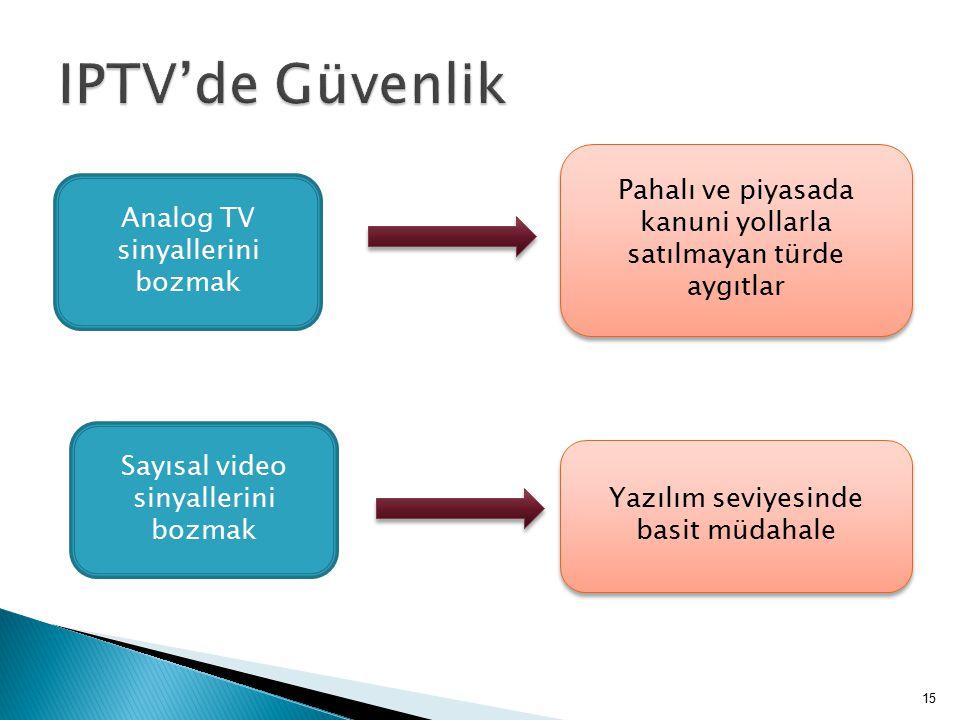 Analog TV sinyallerini bozmak Sayısal video sinyallerini bozmak Pahalı ve piyasada kanuni yollarla satılmayan türde aygıtlar Yazılım seviyesinde basit müdahale 15