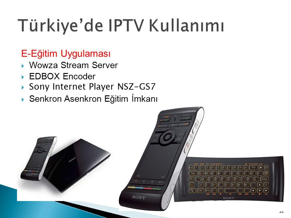 E-Eğitim Uygulaması  Wowza Stream Server  EDBOX Encoder  Sony Internet Player NSZ-GS7  Senkron Asenkron Eğitim İmkanı 22