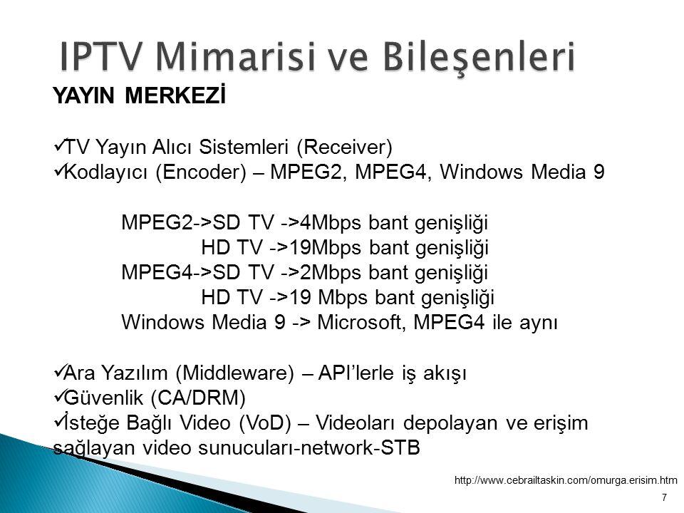 http://www.cebrailtaskin.com/omurga.erisim.htm 7 YAYIN MERKEZİ TV Yayın Alıcı Sistemleri (Receiver) Kodlayıcı (Encoder) – MPEG2, MPEG4, Windows Media 9 MPEG2->SD TV ->4Mbps bant genişliği HD TV ->19Mbps bant genişliği MPEG4->SD TV ->2Mbps bant genişliği HD TV ->19 Mbps bant genişliği Windows Media 9 -> Microsoft, MPEG4 ile aynı Ara Yazılım (Middleware) – API'lerle iş akışı Güvenlik (CA/DRM) İsteğe Bağlı Video (VoD) – Videoları depolayan ve erişim sağlayan video sunucuları-network-STB