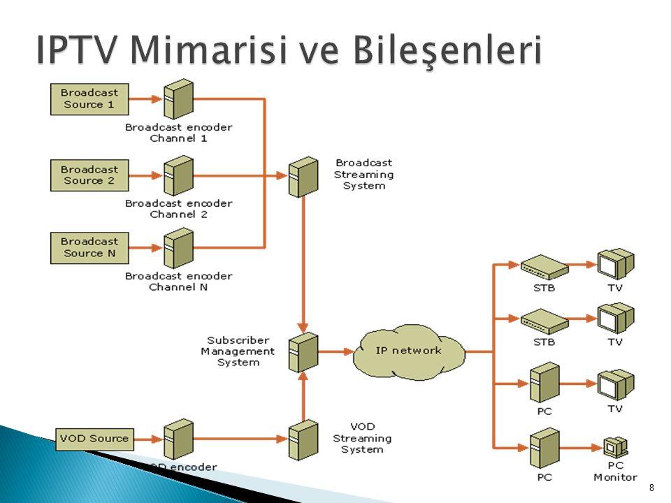  Dünya genelinde IPTV kullanan abone sayısı ve IPTV sağlayıcıların gelir düzeyinde istikrarlı bir artış beklenmektedir.