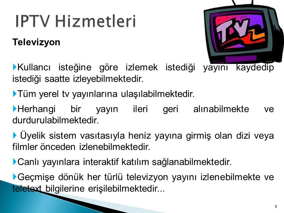 Televizyon  Kullancı isteğine göre izlemek istediği yayını kaydedip istediği saatte izleyebilmektedir.