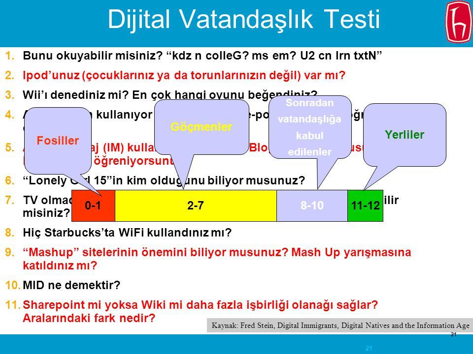 """21 Dijital Vatandaşlık Testi 1.Bunu okuyabilir misiniz? """"kdz n colleG? ms em? U2 cn lrn txtN"""" 2.Ipod'unuz (çocuklarınız ya da torunlarınızın değil) va"""