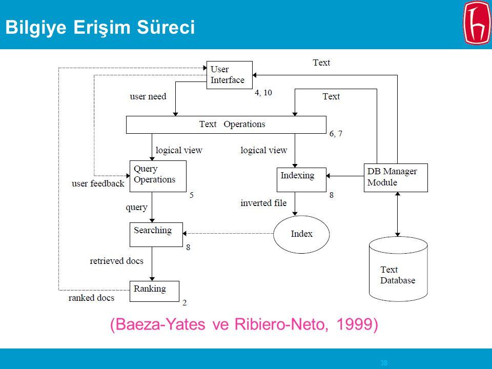 38 Bilgiye Erişim Süreci (Baeza-Yates ve Ribiero-Neto, 1999)
