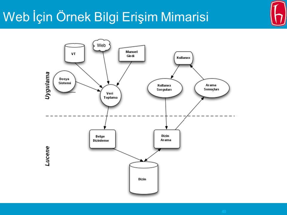 40 Web İçin Örnek Bilgi Erişim Mimarisi