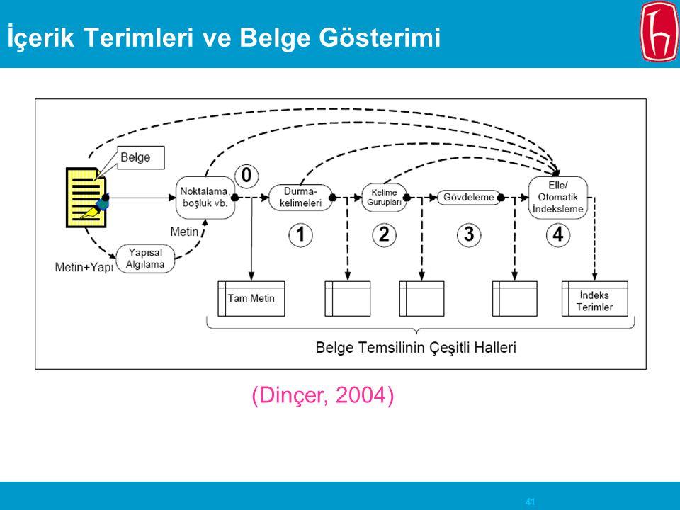 41 İçerik Terimleri ve Belge Gösterimi (Dinçer, 2004)