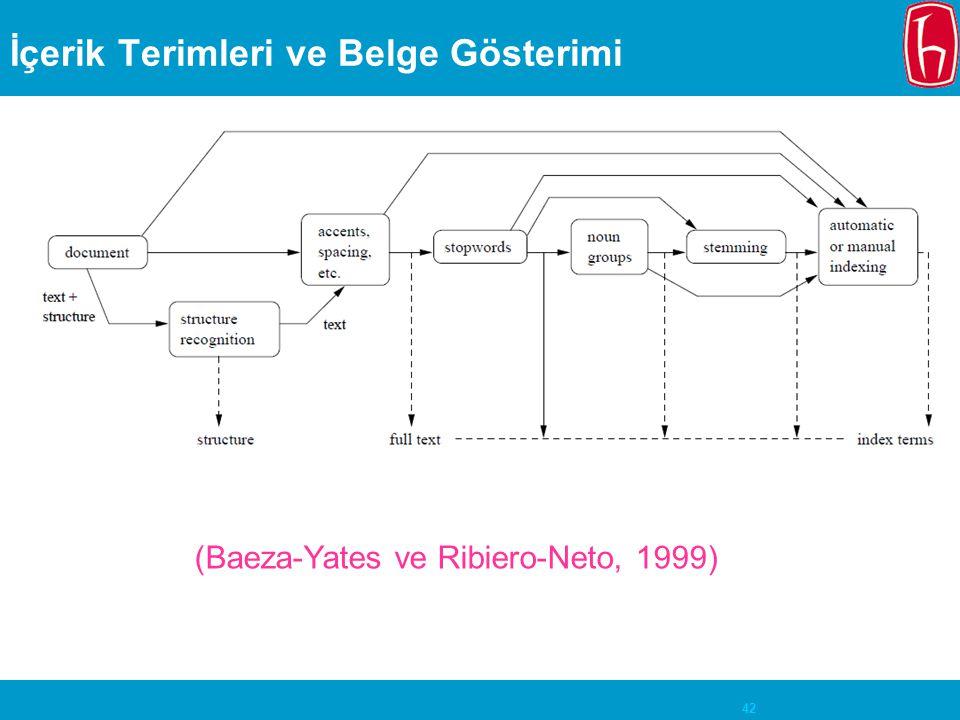 42 İçerik Terimleri ve Belge Gösterimi (Baeza-Yates ve Ribiero-Neto, 1999)