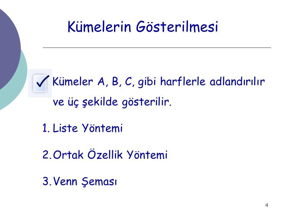 5 Liste Yöntemi Elemanlar { } sembolünün içine yazılır.