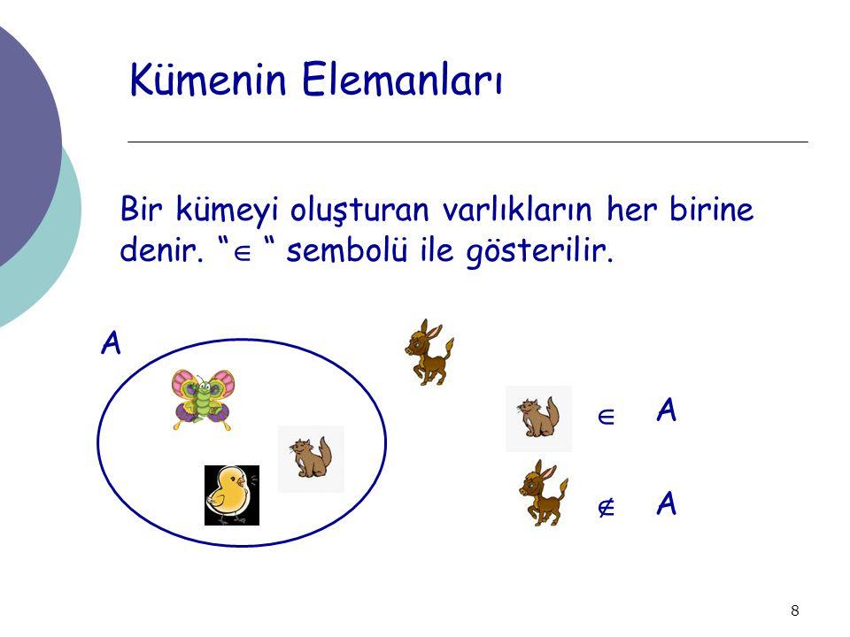 """8 Kümenin Elemanları Bir kümeyi oluşturan varlıkların her birine denir. """"  """" sembolü ile gösterilir. A    A A"""