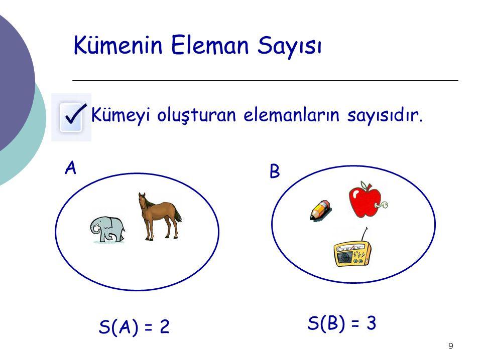 9 Kümenin Eleman Sayısı A B Kümeyi oluşturan elemanların sayısıdır. S(A) = 2 S(B) = 3