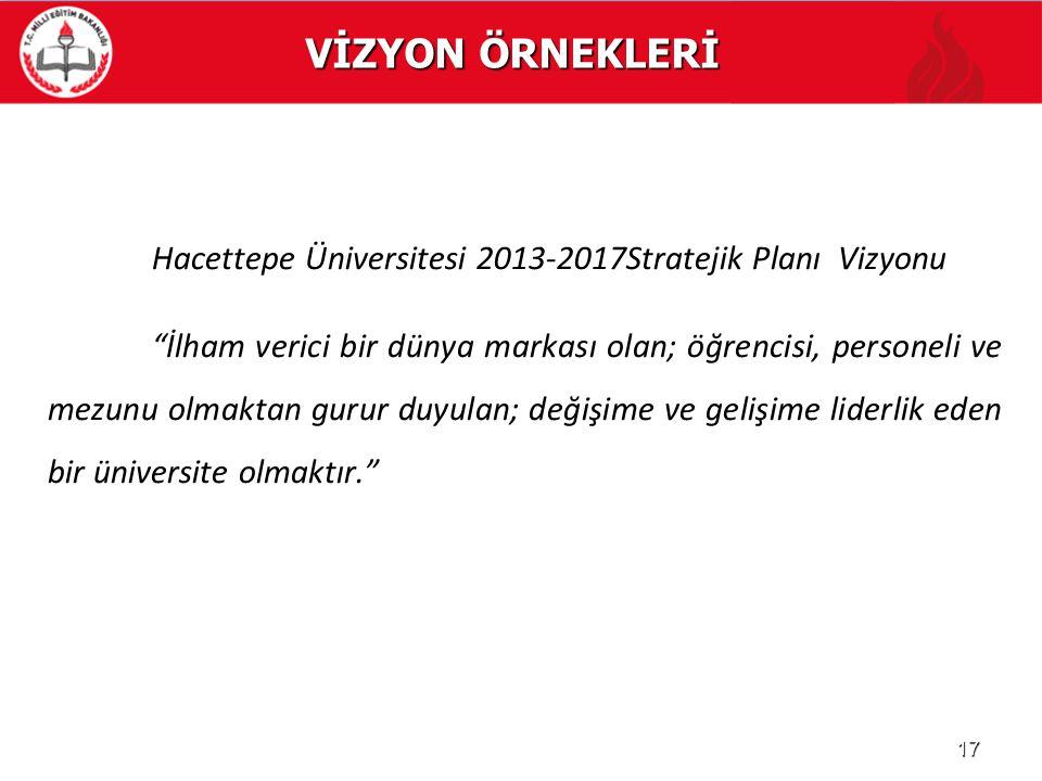 """VİZYON ÖRNEKLERİ Hacettepe Üniversitesi 2013-2017Stratejik Planı Vizyonu """"İlham verici bir dünya markası olan; öğrencisi, personeli ve mezunu olmaktan"""