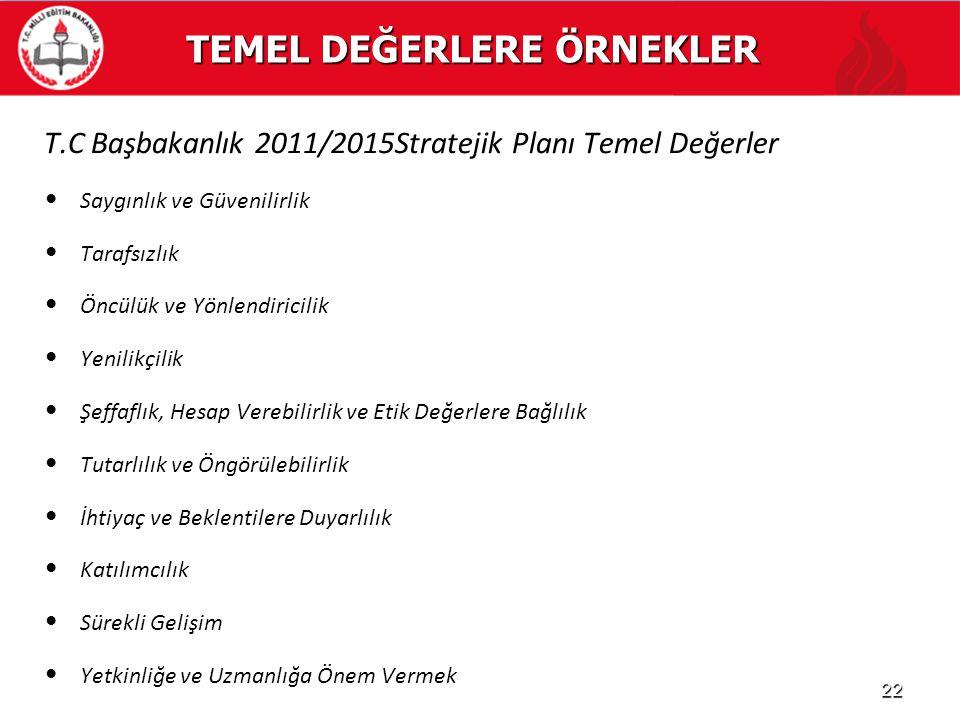 TEMEL DEĞERLERE ÖRNEKLER T.C Başbakanlık 2011/2015Stratejik Planı Temel Değerler Saygınlık ve Güvenilirlik Tarafsızlık Öncülük ve Yönlendiricilik Yeni