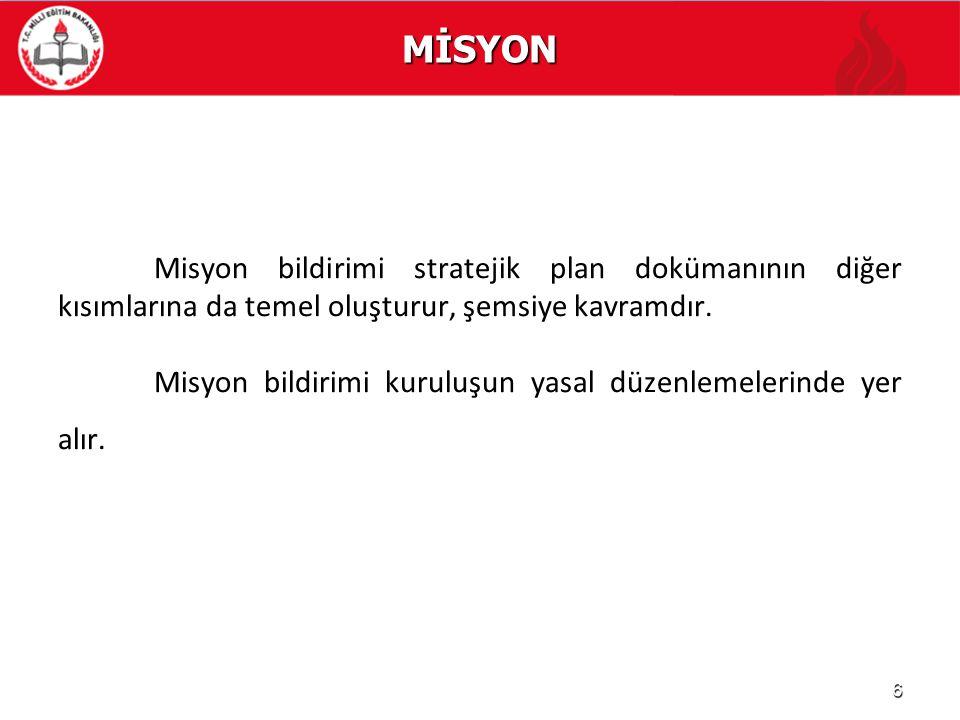 VİZYON ÖRNEKLERİ Hacettepe Üniversitesi 2013-2017Stratejik Planı Vizyonu İlham verici bir dünya markası olan; öğrencisi, personeli ve mezunu olmaktan gurur duyulan; değişime ve gelişime liderlik eden bir üniversite olmaktır. 17