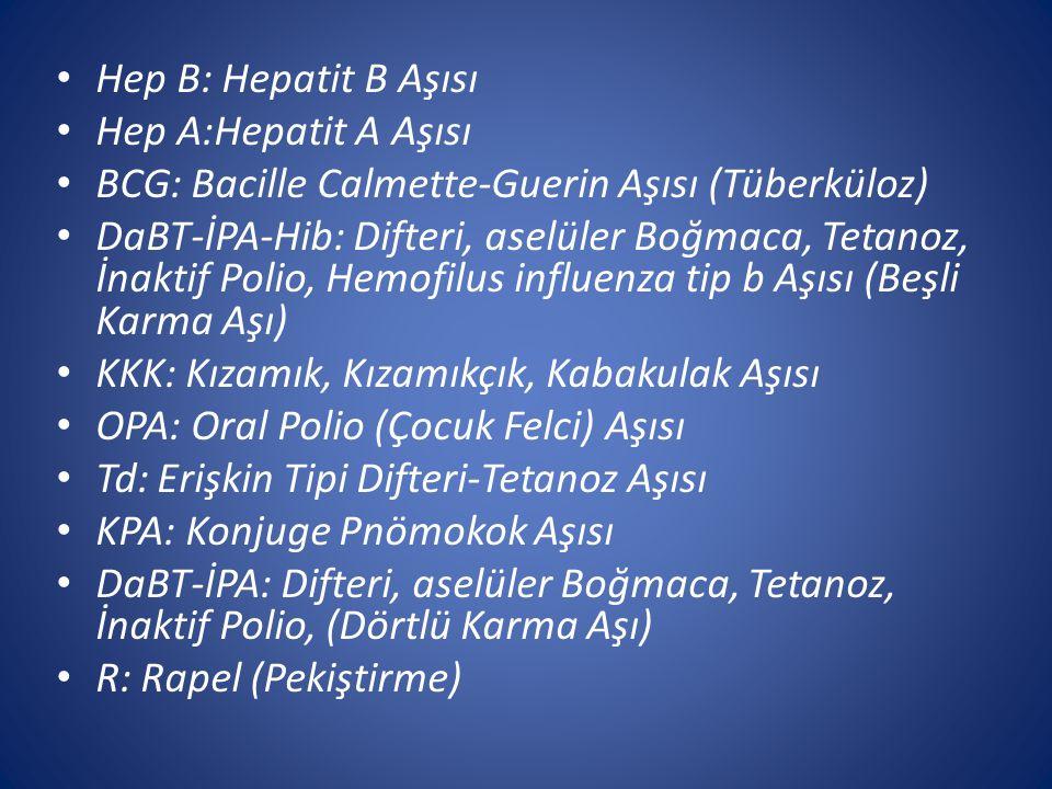 Hep B: Hepatit B Aşısı Hep A:Hepatit A Aşısı BCG: Bacille Calmette-Guerin Aşısı (Tüberküloz) DaBT-İPA-Hib: Difteri, aselüler Boğmaca, Tetanoz, İnaktif