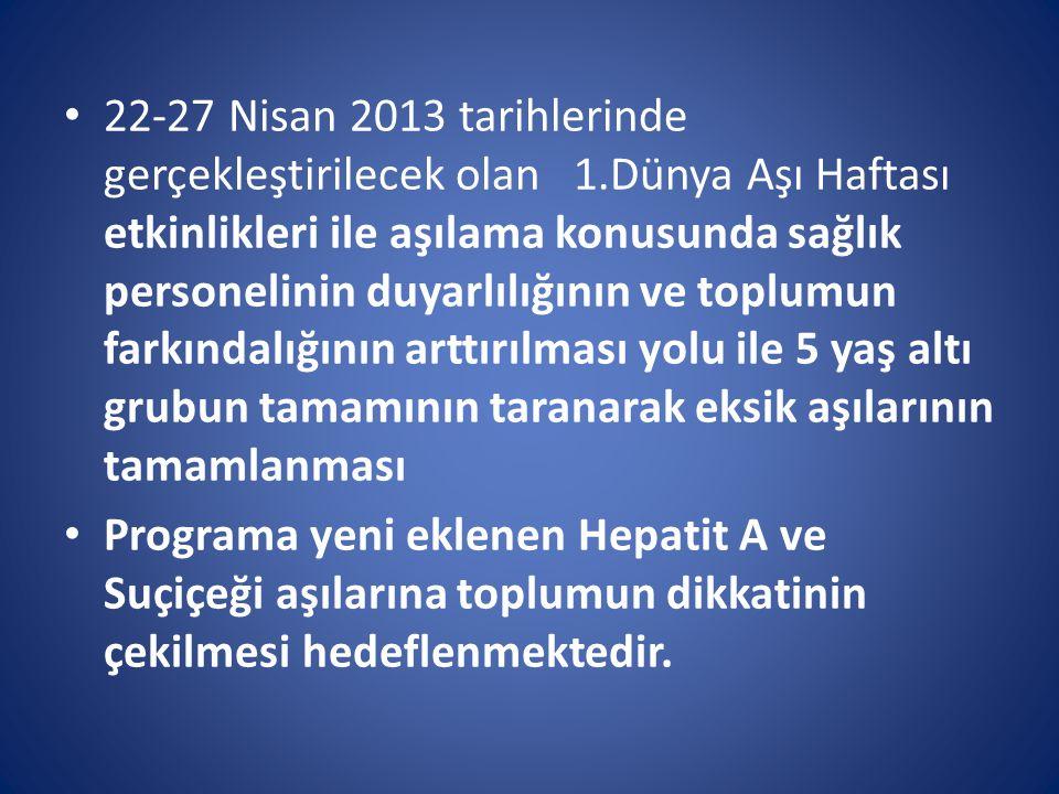 22-27 Nisan 2013 tarihlerinde gerçekleştirilecek olan 1.Dünya Aşı Haftası etkinlikleri ile aşılama konusunda sağlık personelinin duyarlılığının ve top