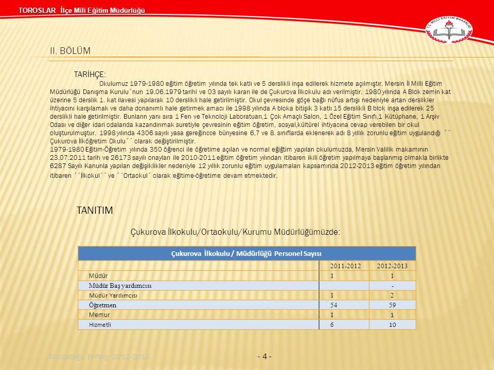 Çukurova İlkokulu/Ortaokulu/Kurumu Müdürlüğümüzde: Çukurova İlkokulu / Müdürlüğü Personel Sayısı 2011-20122012-2013 Müdür 11 Müdür Baş yardımcısı- Müd