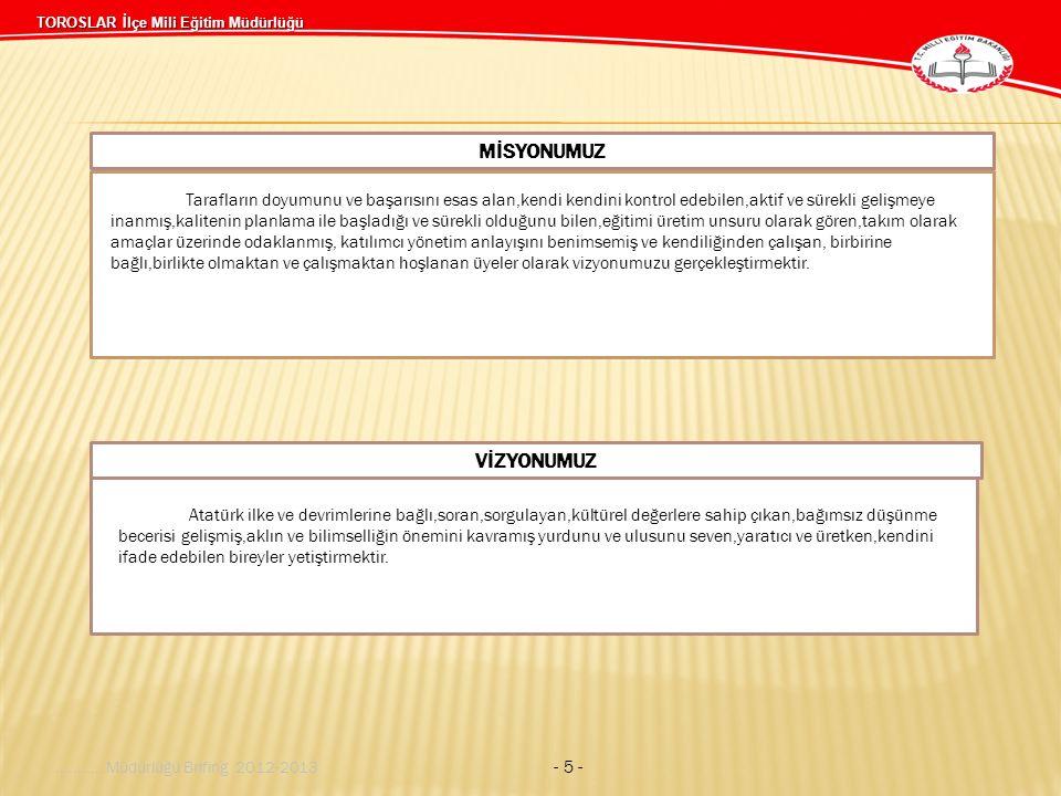 MİSYONUMUZVİZYONUMUZ TOROSLAR İlçe Mili Eğitim Müdürlüğü........... Müdürlüğü Brifing 2012-2013 - 5 - Tarafların doyumunu ve başarısını esas alan,kend