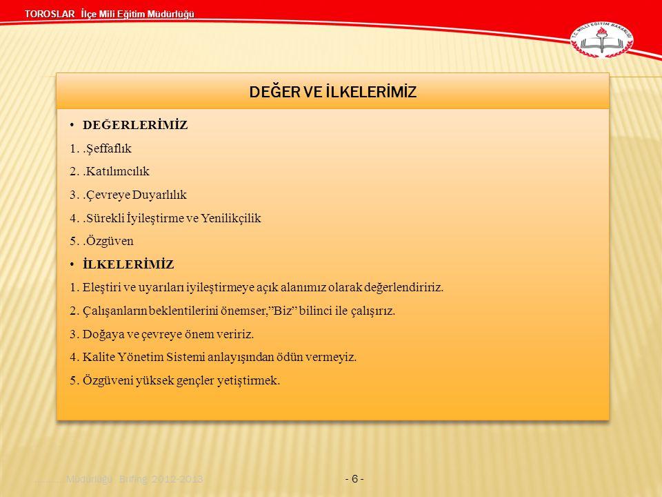 TOROSLAR İlçe Mili Eğitim Müdürlüğü........... Müdürlüğü Brifing 2012-2013 - 7 -