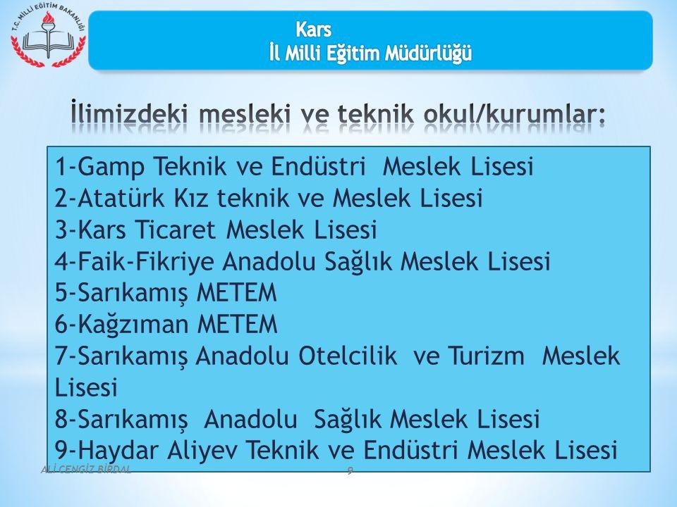 1-Gamp Teknik ve Endüstri Meslek Lisesi 2-Atatürk Kız teknik ve Meslek Lisesi 3-Kars Ticaret Meslek Lisesi 4-Faik-Fikriye Anadolu Sağlık Meslek Lisesi