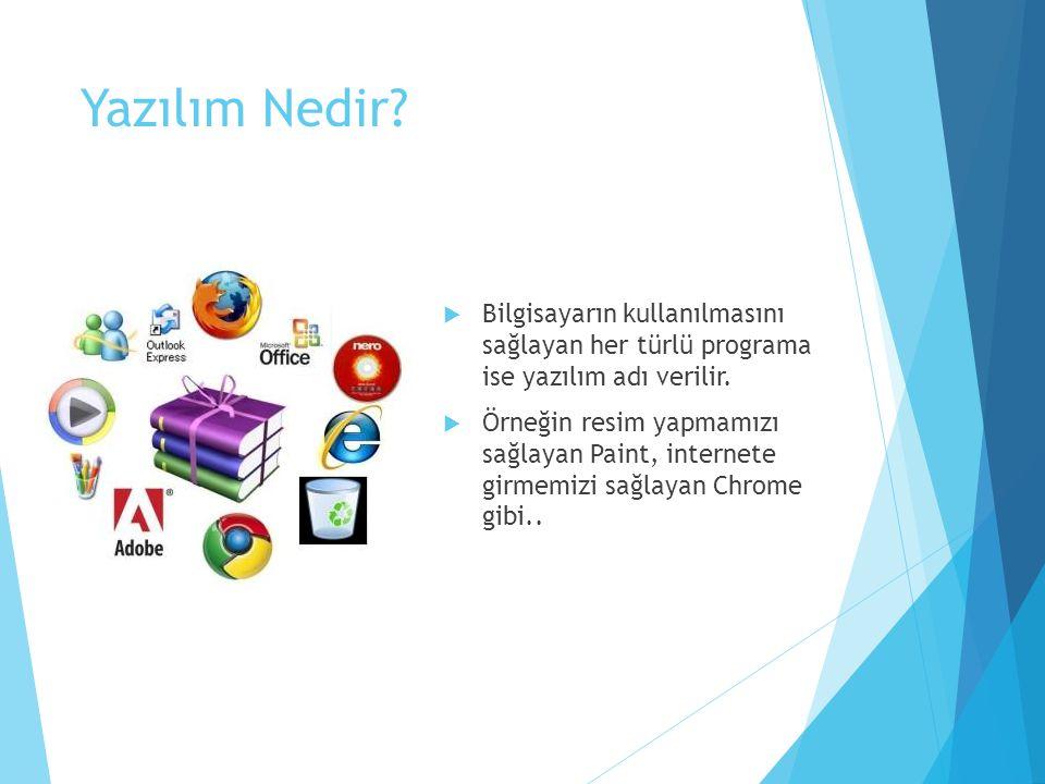 Yazılım Nedir. Bilgisayarın kullanılmasını sağlayan her türlü programa ise yazılım adı verilir.