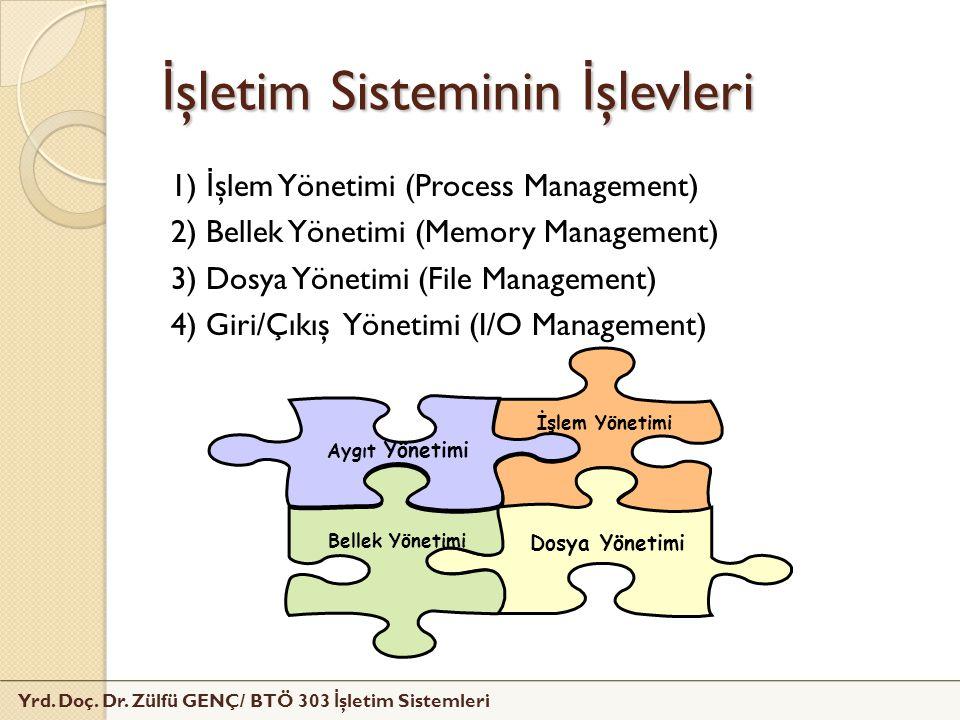 Yrd. Doç. Dr. Zülfü GENÇ/ BTÖ 303 İ şletim Sistemleri İ şletim Sisteminin İ şlevleri 1) İ şlem Yönetimi (Process Management) 2) Bellek Yönetimi (Memor