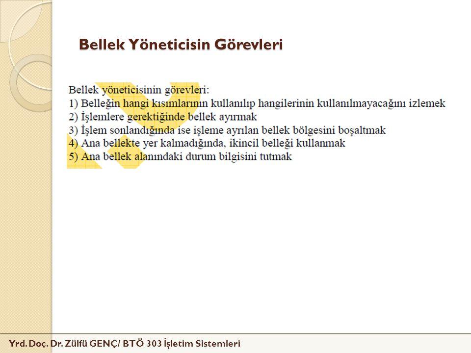 Yrd. Doç. Dr. Zülfü GENÇ/ BTÖ 303 İ şletim Sistemleri Bellek Yöneticisin Görevleri