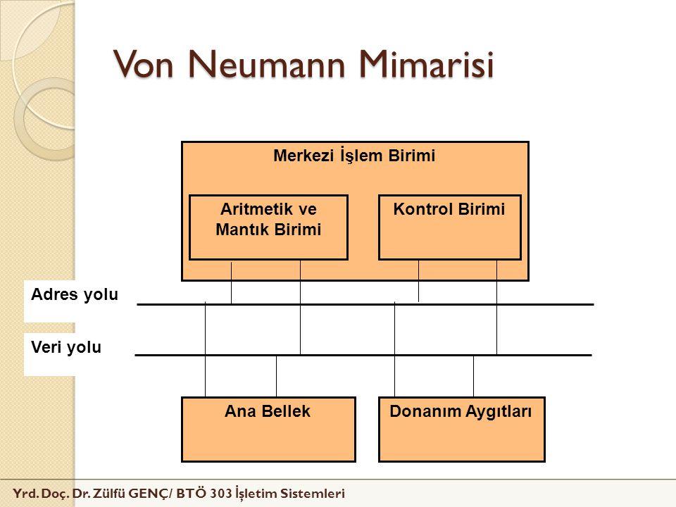 Yrd. Doç. Dr. Zülfü GENÇ/ BTÖ 303 İ şletim Sistemleri Von Neumann Mimarisi Merkezi İşlem Birimi Donanım Aygıtları Aritmetik ve Mantık Birimi Ana Belle
