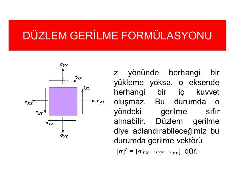 DÜZLEM GERİLME FORMÜLASYONU z yönünde herhangi bir yükleme yoksa, o eksende herhangi bir iç kuvvet oluşmaz.