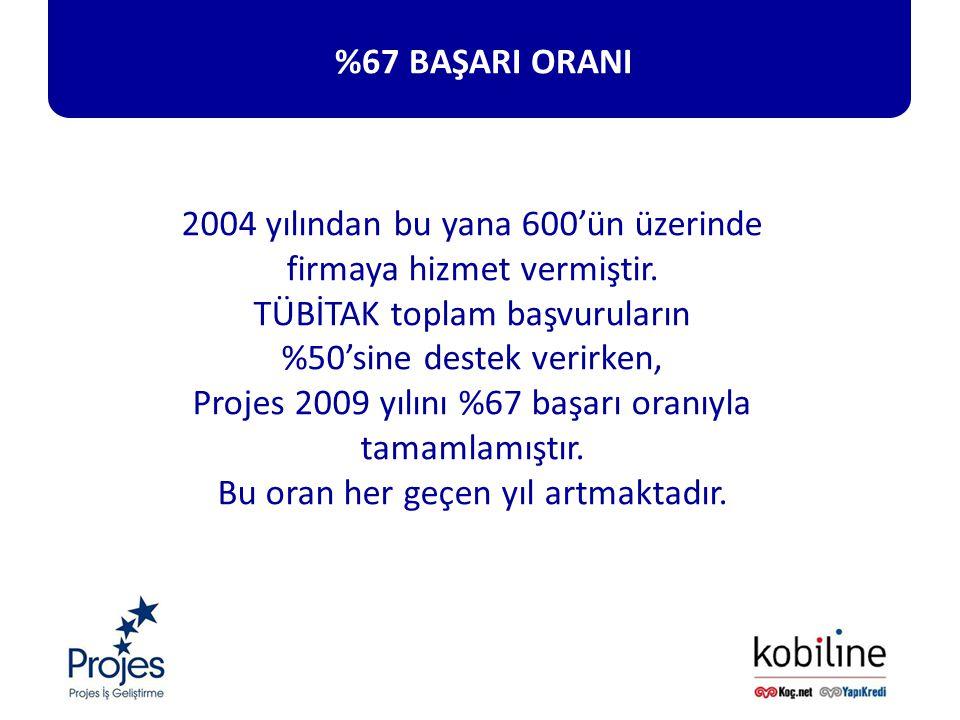 %67 BAŞARI ORANI 2004 yılından bu yana 600'ün üzerinde firmaya hizmet vermiştir.