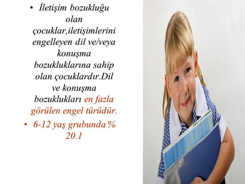 Bir çok çocuğun dil ve konuşma bozukluklarının nedeni bilinmemektedir.Bir çok çocuğun dil ve konuşma bozukluklarının nedeni bilinmemektedir.