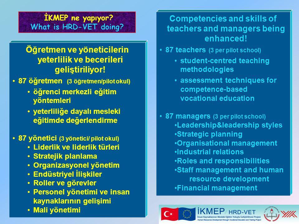 Öğretmen ve yöneticilerin yeterlilik ve becerileri geliştiriliyor! 87 öğretmen (3 öğretmen/pilot okul) öğrenci merkezli eğitim yöntemleri yeterliliğe