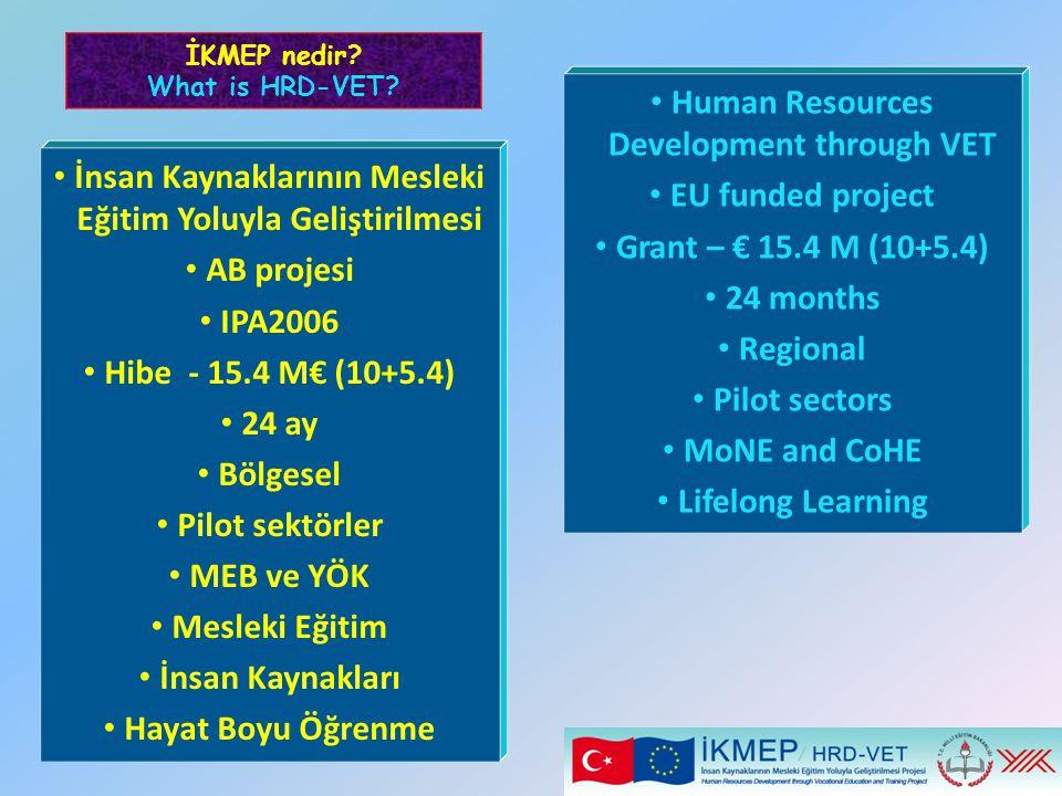 İnsan Kaynaklarının Mesleki Eğitim Yoluyla Geliştirilmesi AB projesi IPA2006 Hibe - 15.4 M€ (10+5.4) 24 ay Bölgesel Pilot sektörler MEB ve YÖK Mesleki