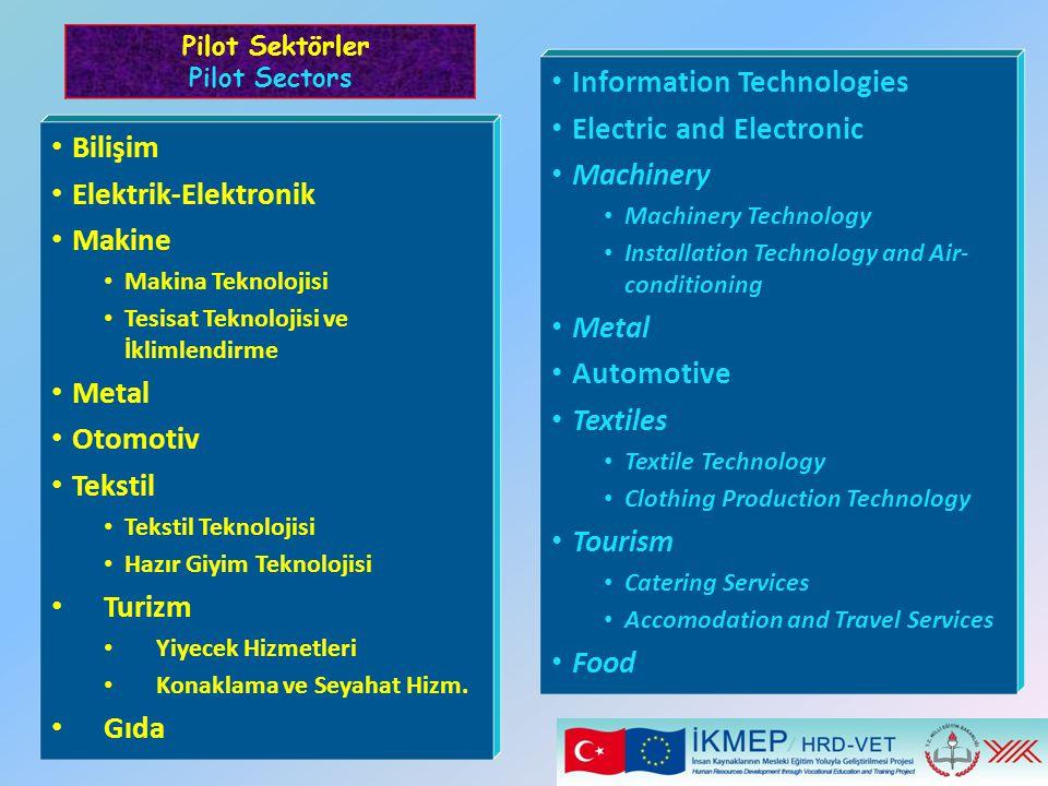 Bilişim Elektrik-Elektronik Makine Makina Teknolojisi Tesisat Teknolojisi ve İklimlendirme Metal Otomotiv Tekstil Tekstil Teknolojisi Hazır Giyim Tekn