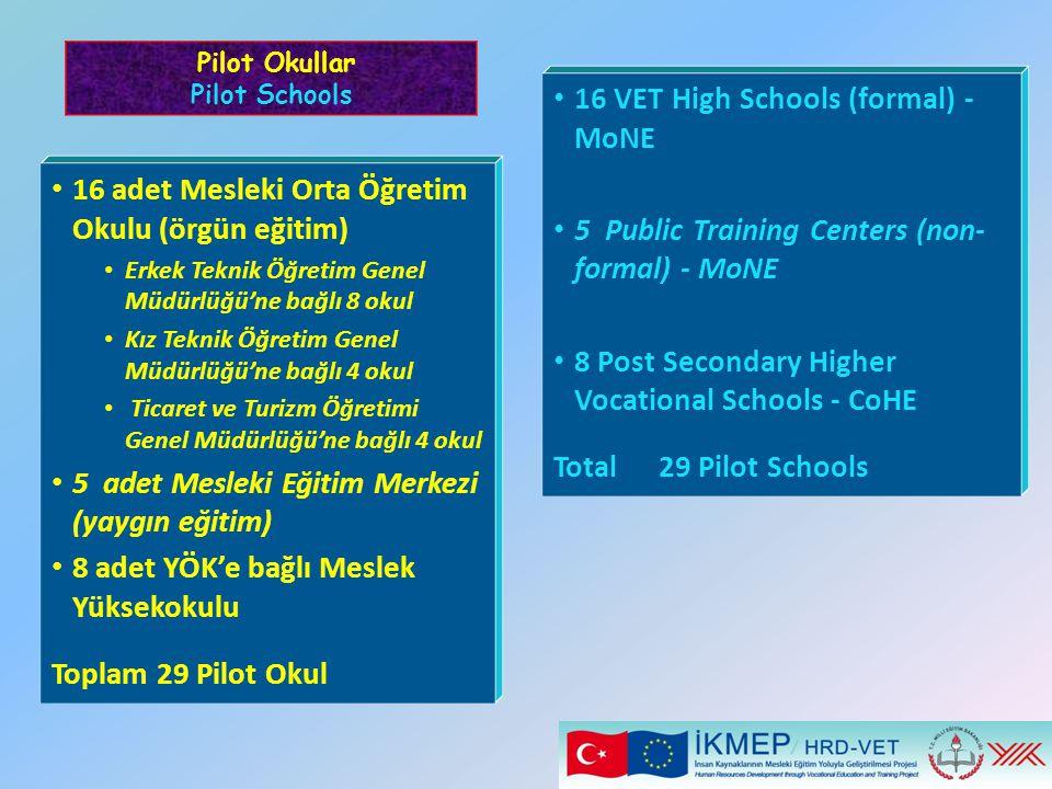 16 adet Mesleki Orta Öğretim Okulu (örgün eğitim) Erkek Teknik Öğretim Genel Müdürlüğü'ne bağlı 8 okul Kız Teknik Öğretim Genel Müdürlüğü'ne bağlı 4 o