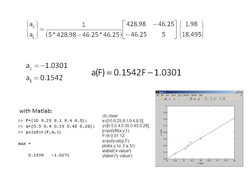 with Matlab: clc;clear x=[10,9.25,9.1,9.4,8.5]; y=[0.5,0.4,0.35,0.45,0.28]; p=polyfit(x,y,1) F=8:0.01:12; a=polyval(p,F); plot(x,y, ro',F,a, b ) xlabel( x value ) ylabel ( y value )