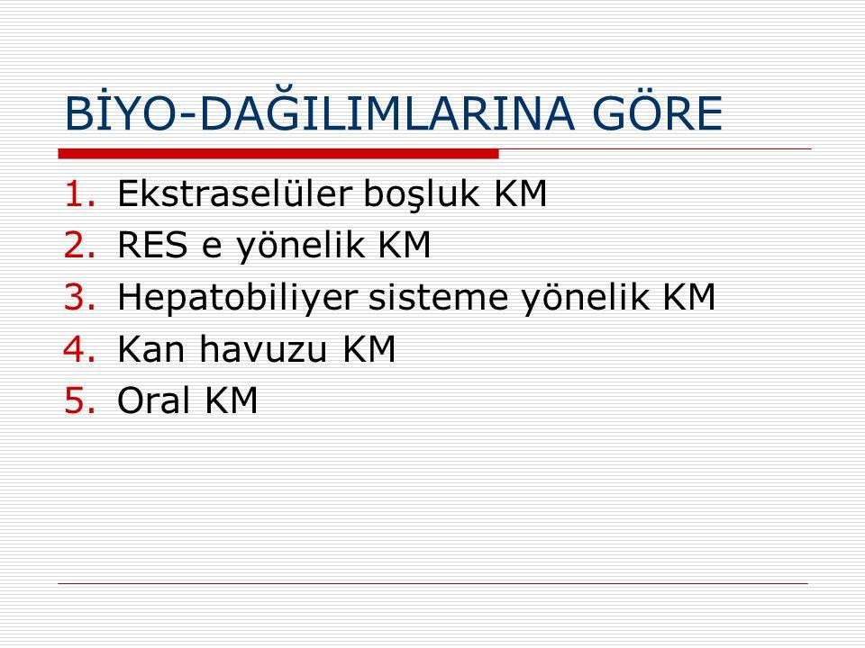 BİYO-DAĞILIMLARINA GÖRE 1.Ekstraselüler boşluk KM 2.RES e yönelik KM 3.Hepatobiliyer sisteme yönelik KM 4.Kan havuzu KM 5.Oral KM