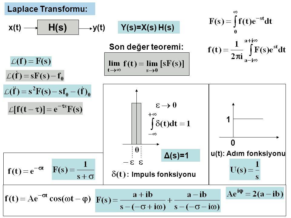 H(s) x(t)y(t) Laplace Transformu: Y(s)=X(s) H(s) Son değer teoremi: Impuls fonksiyonu Δ(s)=1 u(t): Adım fonksiyonu 1 0