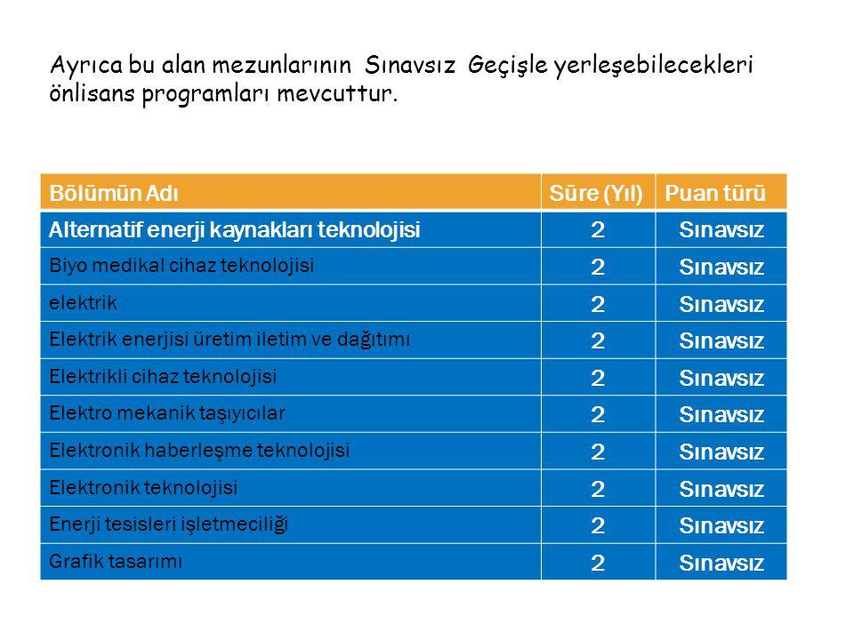 Ayrıca bu alan mezunlarının Sınavsız Geçişle yerleşebilecekleri önlisans programları mevcuttur. Bölümün AdıSüre (Yıl)Puan türü Alternatif enerji kayna