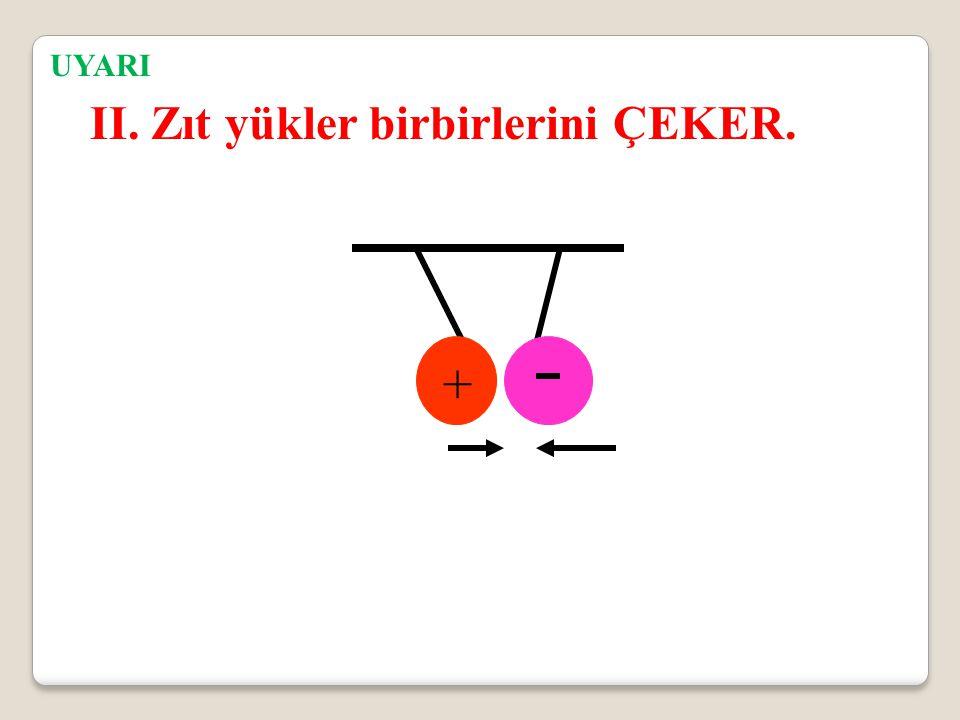 UYARI II. Zıt yükler birbirlerini ÇEKER. +